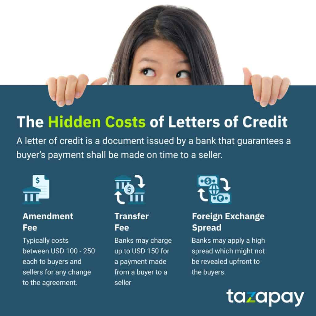 Tazapay infographic on the 3 hidden costs of using a Letter of Credit